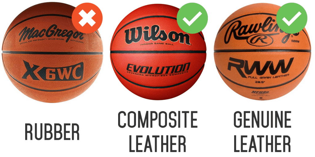 three types of indoor basketball material