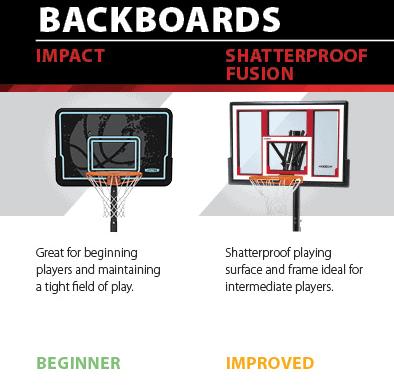 Lifetime impact backboard vs shatterproof fusion